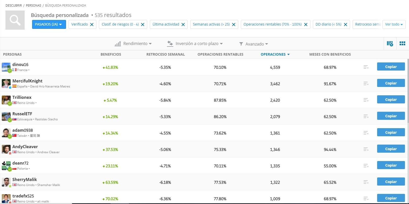 Popular Investor Confiables en Etoro